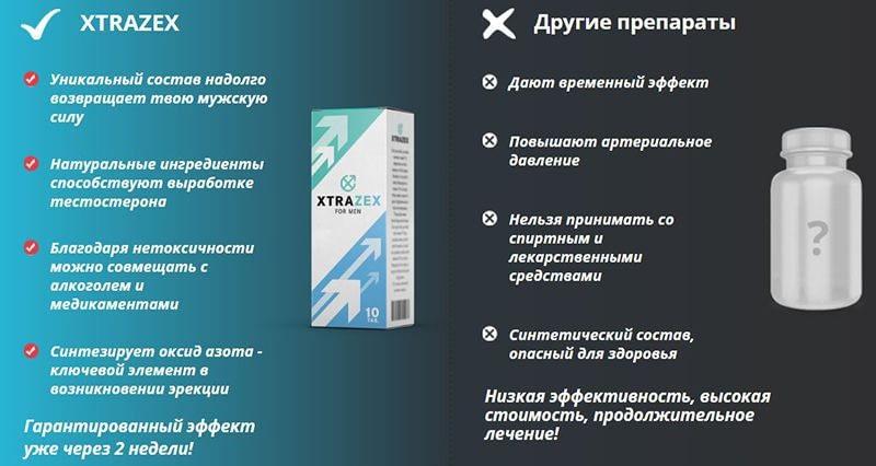 инфографика о преимуществах препарата в сравнении с другими